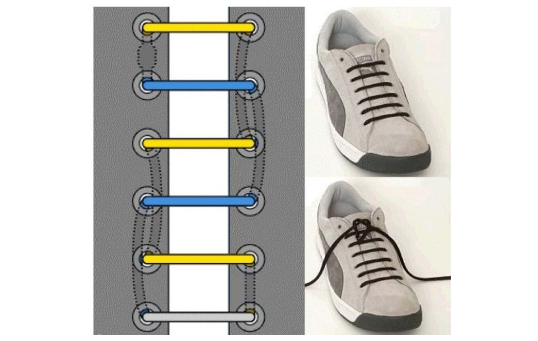 Как зашнуровать кроссовки: 10 способов на каждый день - 3 | mebo.com.ua